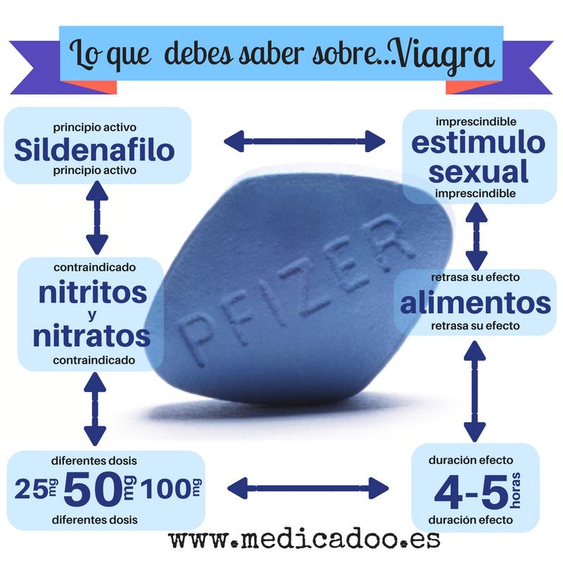 suhagra spray side effects