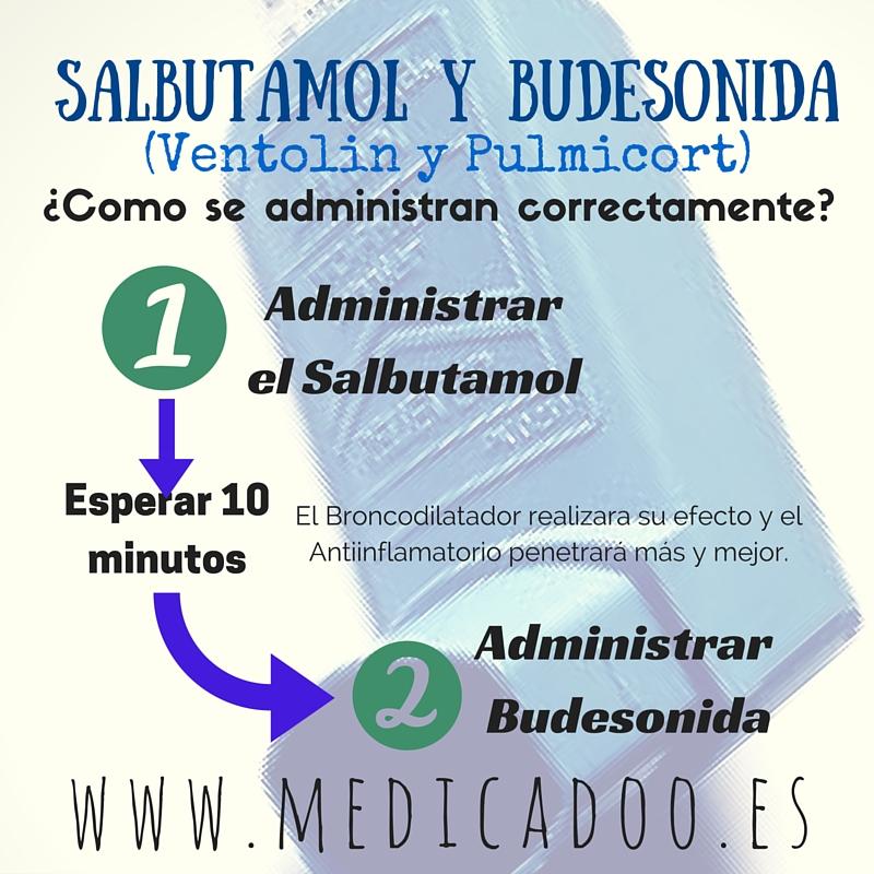 esteroides topicos dermatologia pdf