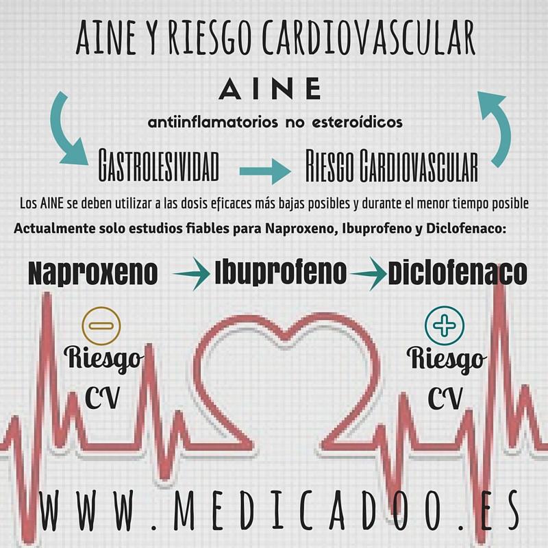 No te automediques...consulta siempre a tu médico o farmacéutico
