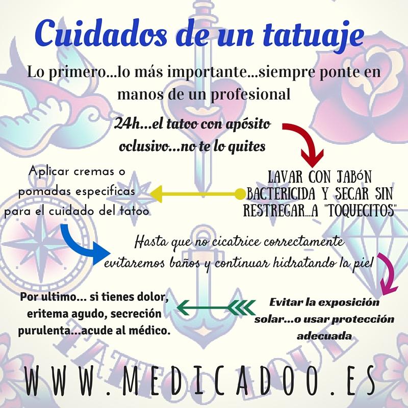 Especial Tatuaje Y Sus Cuidados Medicadoo