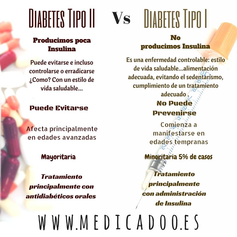 www.medicadoo.es (3)