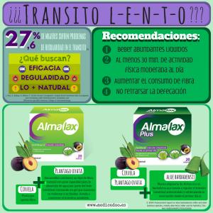 infografia-de-almalax-y-almalax-plus-www-medicadoo-es