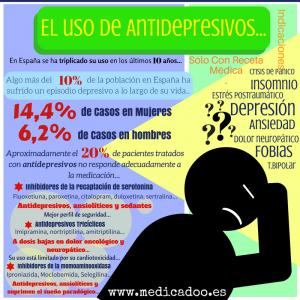 antidepresivos-1