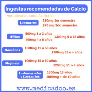 injestas-recomendadas-de-calcio-y-vit-d-1