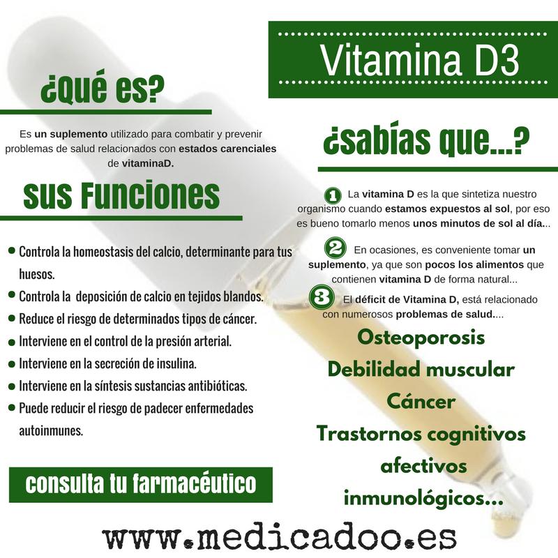 Los beneficios de la vitamina d3 medicadoo - Alimentos que evitan el cancer ...