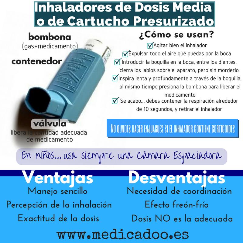 Inhaladores Ventajas Desventajas Y Muchas Mas Cosas