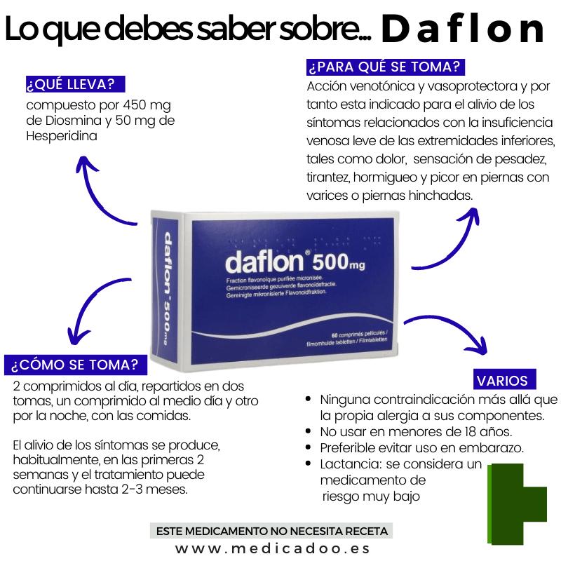 Lo Que Debes Saber Sobre Daflon Medicadoo