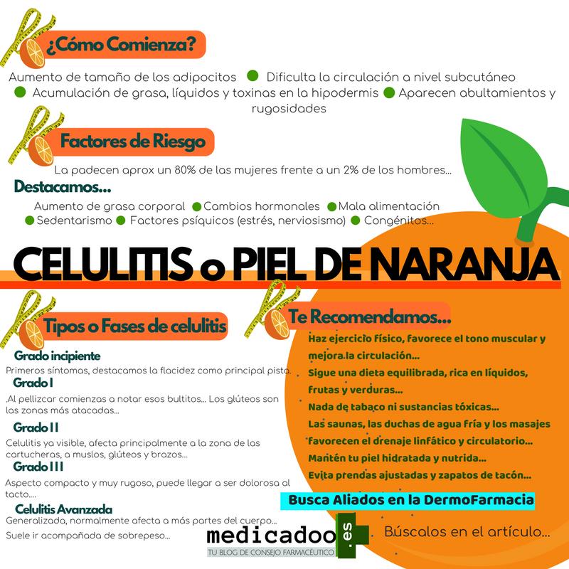 que es la celulitis piel de naranja