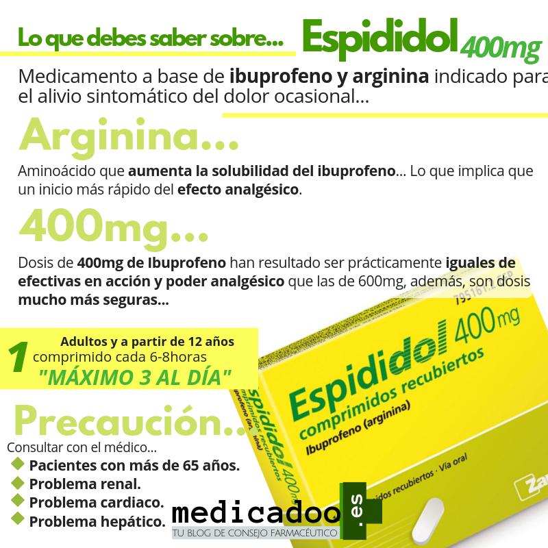 ibuprofeno arginina que es